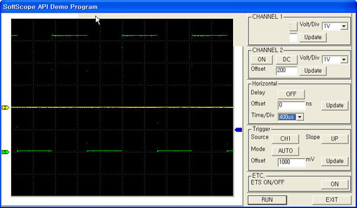 PC based Digital Storage Oscilloscope - SDS 200A